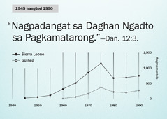 Graph sa panid102