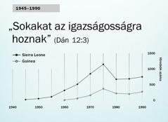 Grafikon a 102.oldalon