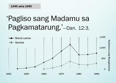 [Graph sa pahina102]