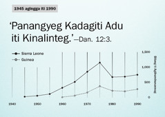 [Graph iti panid102]
