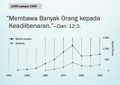 Grafik di hlm.102