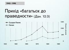 Діаграма на сторінці 102
