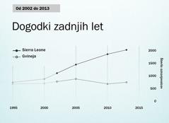 Graf na strani154