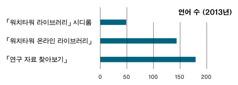 19면 그래프