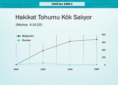 Sayfa 86'daki çizelge