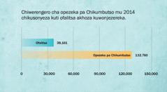 Chithunzi patsamba 137