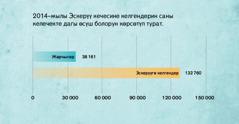 137-беттеги диаграмма