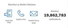 Njia mbalimbali zilitumiwa ili kufikia idadi ya watu 19,862,783 waliohudhuria ukumbusho mwaka wa 2015