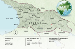 Karta Gruzije