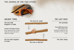 Two sticks become one—both in ancient and modern times