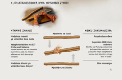 Kuphatanidzidwa kwa mpsimbo ziwiri—nthawe zakale na nsiku zino
