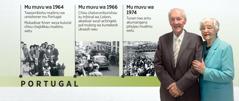 Douglas Guest mu Portugal mu muvu wa 1964, udi ku tribinal mu muvu wa 1966, ku chikumangan mu muvu wa 1974, ni mukajend Mary Guest