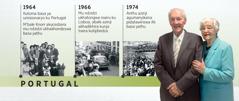 Douglas Guest ku Portugal mu caka 1964, pa thando yakutongera miseru mu caka 1966, pa nsonkhano mu caka 1974 na nkazace, Mary Guest