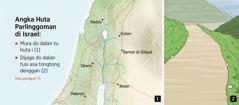 Sada peta na patuduhon onom huta parlinggoman di Israel jala dijaga do asa tongtong denggan dalan tu huta i