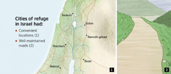A map showing the six cities of refuge in Israel and a well-maintained road