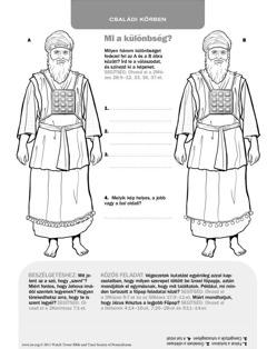 Izrael főpapja
