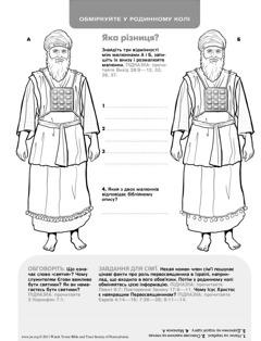 Ізраїльський первосвященик
