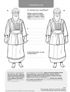 Izraelski prvosveštenik