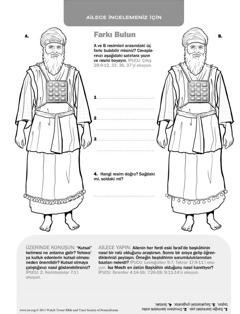 İsrailoğullarının başkâhini