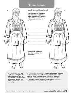 Israels överstepräst