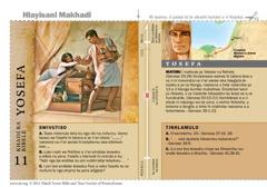 Khadi ra Bibele ra Yosefa