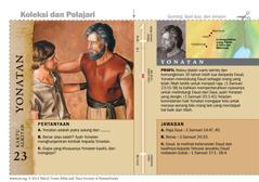 Kartu Alkitab Yonatan